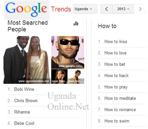 Bobi Wine is number one in Google's top searched people for Uganda in 2013