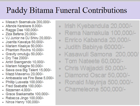 Paddy Bitama funeral contributions